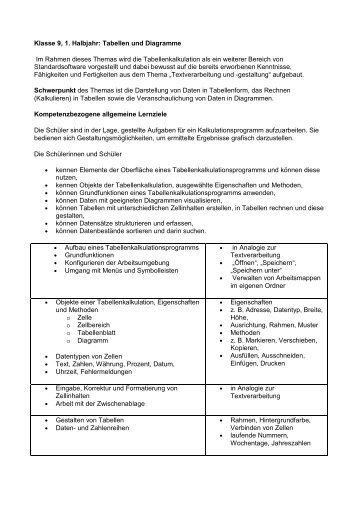 Klasse 9, 1. Halbjahr: Tabellen und Diagramme Im Rahmen dieses ...
