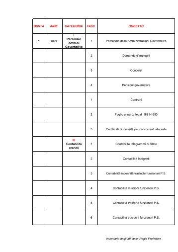 Prefettura II-12 - Istituto Centrale per gli Archivi