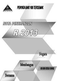 Nota Penerangan R 2013 - Lembaga Hasil Dalam Negeri