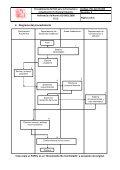 ITCJ-AD-PO-009 PROCEDIMIENTO PARA FORM Y ACT PRO ... - Page 2