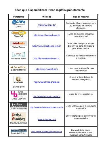 Sites que disponibilizam livros digitais gratuitamente