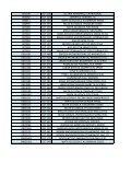 Plik do pobrania - wykaz referencji - Hart - Page 2