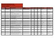 Läs vilka ansökningar som inkom (pdf, 190 kB) - GIH