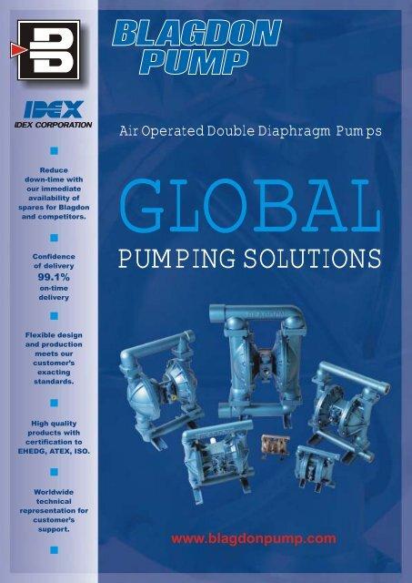 blagdon pump - Hyxo