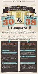 Compared - Cabrillo Unified School District