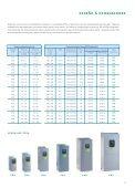 vacon nxs variador robusto para trabajo duro - Page 3
