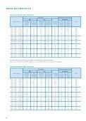 vacon nxs variador robusto para trabajo duro - Page 4