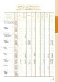 Psychotropic Substances, Substances psychotropes ... - INCB - Page 6