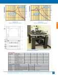 Active Vibration Isolation Table - Photon Lines - Page 2