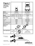MANUAL: Foam Attachments for TFT Nozzles - Page 3