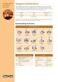 Tungsten Carbide Burrs - Page 2