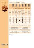 Tungsten Carbide Burrs - Page 4