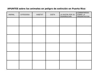 APUNTES sobre los animales en peligro de extinción en Puerto Rico