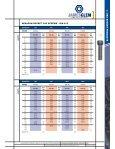 Socket Hd Cap Screws - RGA and PSM Fasteners - Page 2
