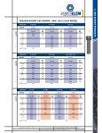 Socket Hd Cap Screws - RGA and PSM Fasteners - Page 4