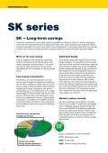 SK 11–15 kW - Kaeser Compressors - Page 2