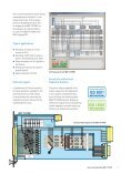 Power Switching Module R&S TS-PSM1 - Rohde & Schwarz - Page 3