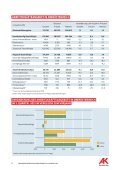 Der Oberösterreichische Arbeitsmarkt im 3 ... - Arbeiterkammer - Seite 5