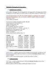 Méthode d'estimation de régression : - EconomiX
