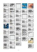 Laboratorio - Bitdental.com - Page 7