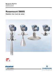 Rosemount 5900S - Rosemount TankRadar