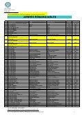 D3. Liste des Arbres Remarquables et EBC - Grenoble - Page 3