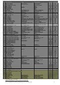 D3. Liste des Arbres Remarquables et EBC - Grenoble - Page 5