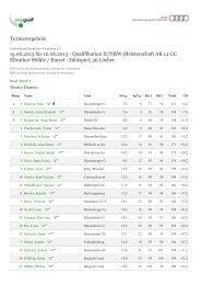 Ergebnisse - Golfclub Römerhof e.V.