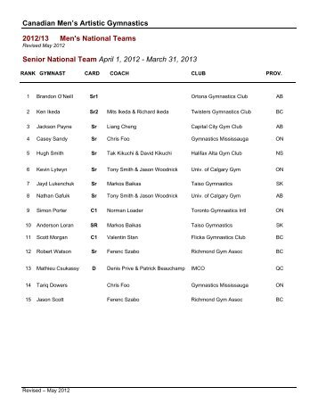 Canadian Men's Artistic Gymnastics 2012/13 Men's National Teams ...