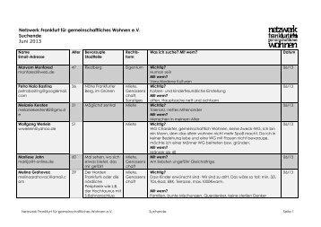 Netzwerk Frankfurt für gemeinschaftliches Wohnen e.V. Suchende ...