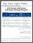 ALO-196 SuperSave GOLF SS.indd - WinField - Page 2