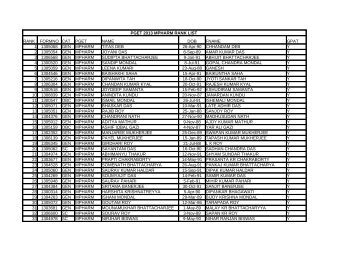 WBUT PGET 2013 MPHARM results