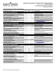09 Roadmap