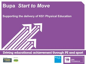 Bupa Start to Move - Youth Sport Trust