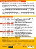 RisorseComuni. Prima edizione 21, 22 e 23 gennaio 2003 - Page 4