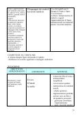UNITÀ DI LAVORO N° 2 Tempi: 2° bimestre ... - La Teca Didattica - Page 4