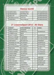 Elenco iscritti 2° lessiniaSport 2012 - all Stars - Rally Club Valpantena