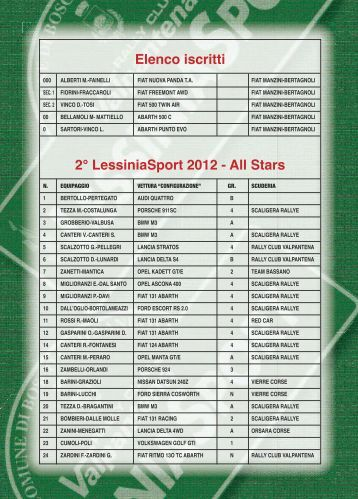 Elenco iscritti 2° lessiniaSport 2012 - all Stars - Rally Club Valpantena