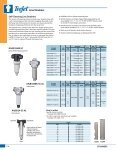 Line Strainers Tip Strainers - TeeJet - Page 3
