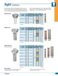 Line Strainers Tip Strainers - TeeJet - Page 4