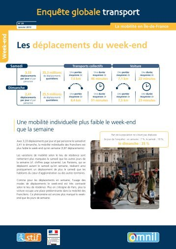 Fiche week-end - Driea