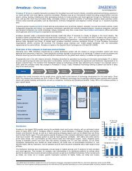 Amadeus - Overview - Investor relations at Amadeus