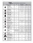 2012 09-01 teejet wet products abridged.pdf - Page 4
