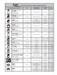 2012 09-01 teejet wet products abridged.pdf - Page 6