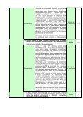 Plan działania dla Priorytetu VI - wup rzeszow.pl - Wojewódzki ... - Page 6