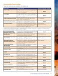 ADA-2009 Exhibitor Prospectus.indd - Academy of Doctors of ... - Page 5