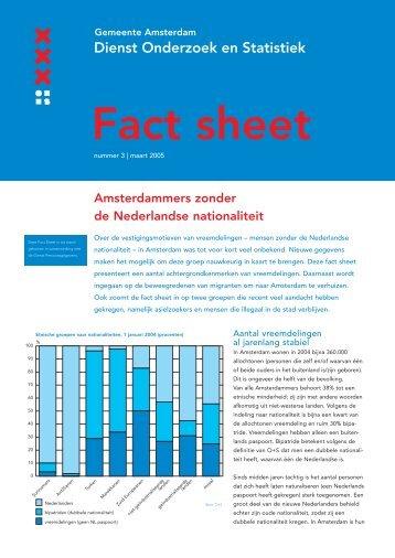 Amsterdammers zonder de Nederlandse nationaliteit