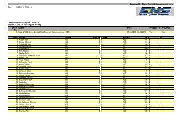 ENS-1:8-on - Championship Ranki - Euro Nitro Series