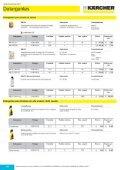 Precios Unitarios sin I.V.A. KARCHER, S.A. SE RESERVA EL ... - Page 3