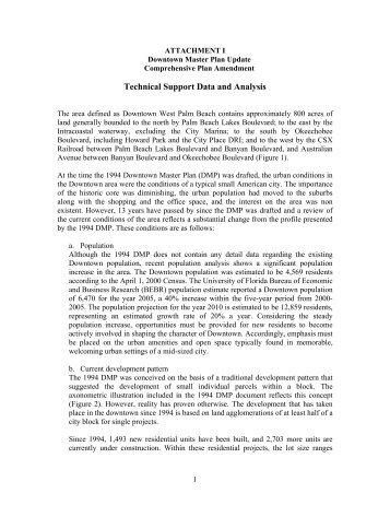 comprehensive plan amendment - data and analysis